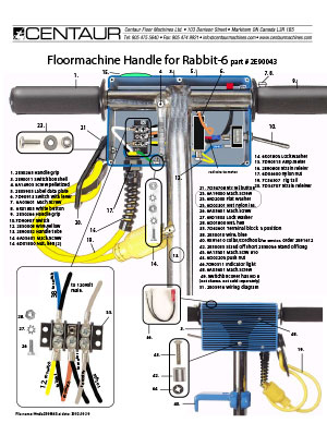 rabbit-6 handlebox