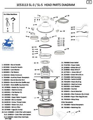 SL-3,5-parts